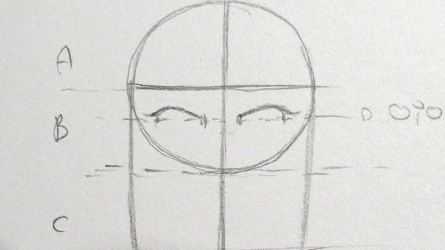 Dibujo del párpado superior del ojo