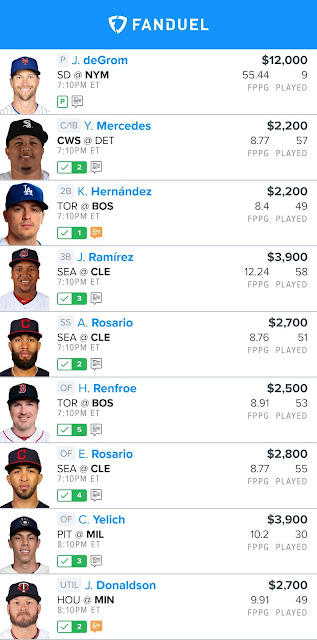 Free Fanduel Lineup MLB 06.11.21