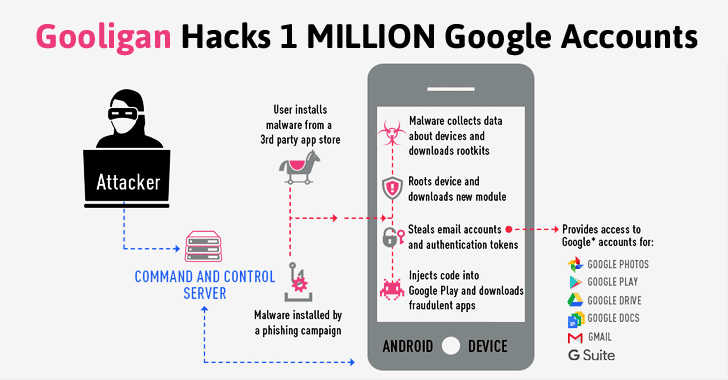 Over 1 Million Google Accounts Hacked by 'Gooligan' Android Malware