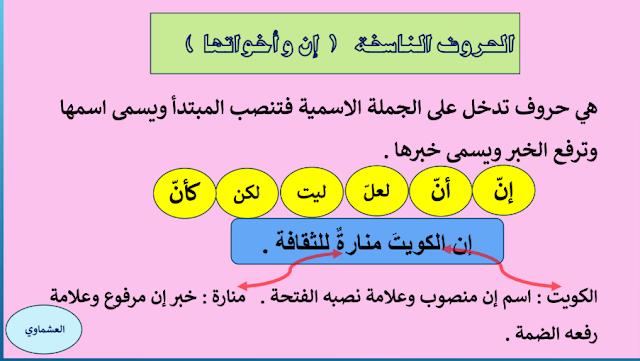 عرض تقديمي للحروف الناسخة إن وأخواتها لغة عربية للصف العاشر