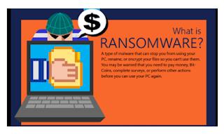 Ciri-ciri komputer yang terinfeksi ransomware dan cara mengatasinya