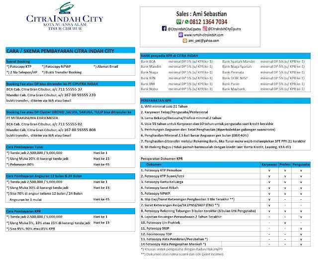 Skema Bayar dan Syarat KPR