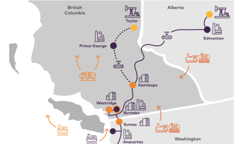North Coast Review Northwest Is Off The Map When It Comes To New Bcuc Gas Info Page Launch