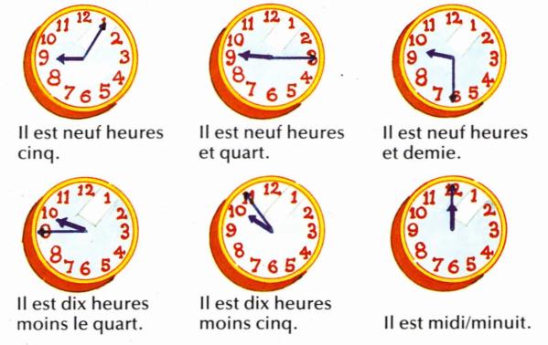 Godziny - słownictwo 11 - Francuski przy kawie