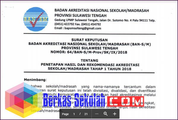 Nilai Akreditasi 2018 Tahap 1 Sulawesi Tengah