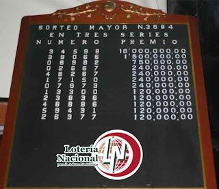 pizarra-del-sorteo-mayor-del-martes-26-7-2016