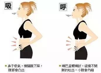 中醫:呼吸入腰,疾病全消(疏通經絡)