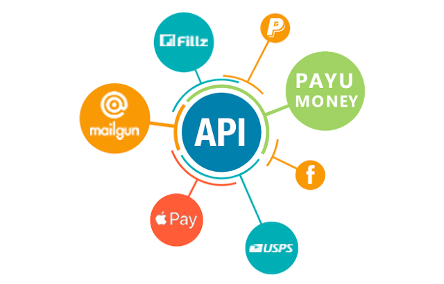 Make your Online Business soar higher with API