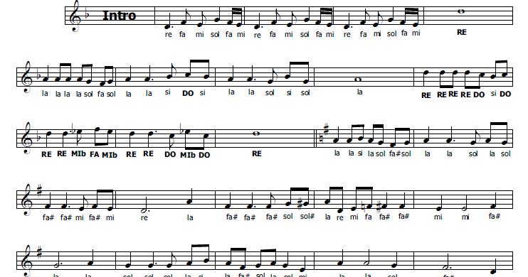 Musica e spartiti gratis per flauto dolce azzurro celentano - Tavola posizioni flauto traverso ...