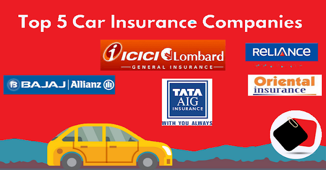 car-insurance-companies-in-india