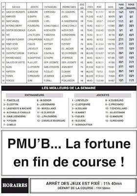 programme quinté Pronostic Mardi 28/09/2021