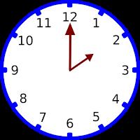 Gambar jam pukul 02.00