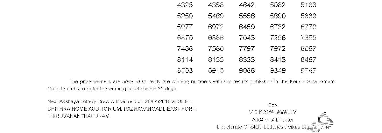 AKSHAYA Lottery AK 237 Result 13-4-2016