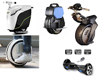 Kategori Self Balancing Electric Unicycle