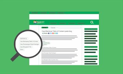 Cara Membuat Daftar Isi Postingan  Blog