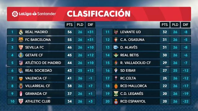 Prediksi Real Betis vs Real Madrid