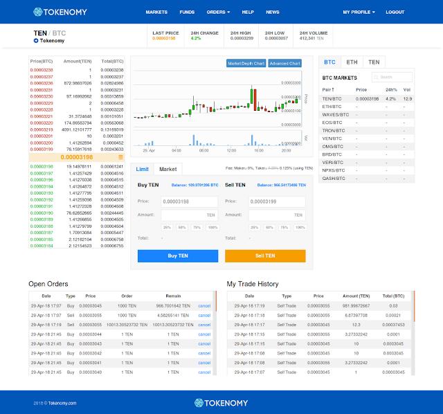 Tokenomy Exchange Versi Alpha