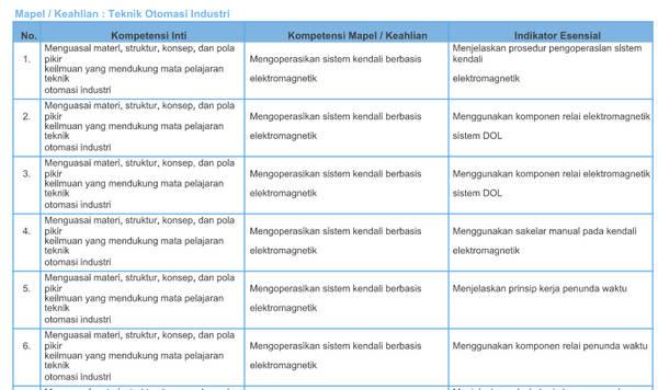 Kisi-Kisi Soal Pretest PPGJ SMK 2018 Teknik Otomasi Industri