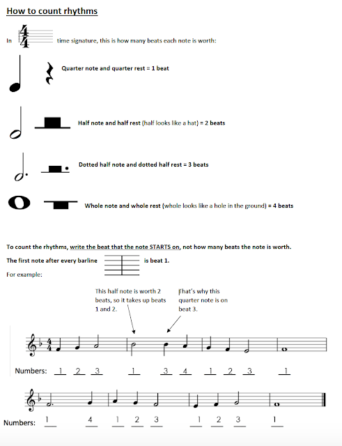 MLT, easy as Do Re Mi: A Music Learning Theory classroom