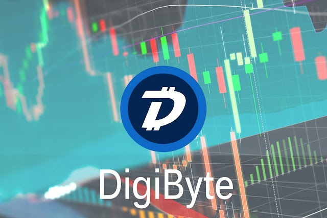 Digibyte is finally responding to the bullish pace