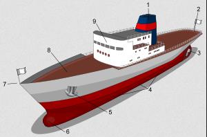 Nama Peralatan Kapal Dalam Bahasa Inggris