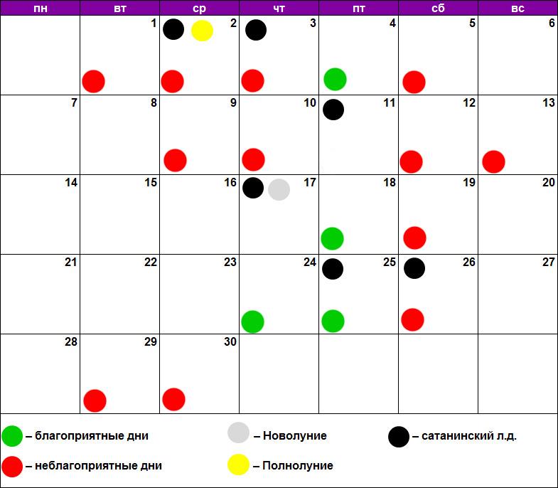 Маникюр и педикюр по лунному календарю сентябрь 2020