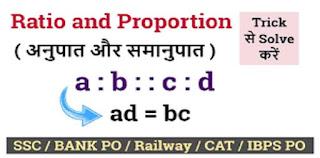 Anupat Samanupat Question in Hindi
