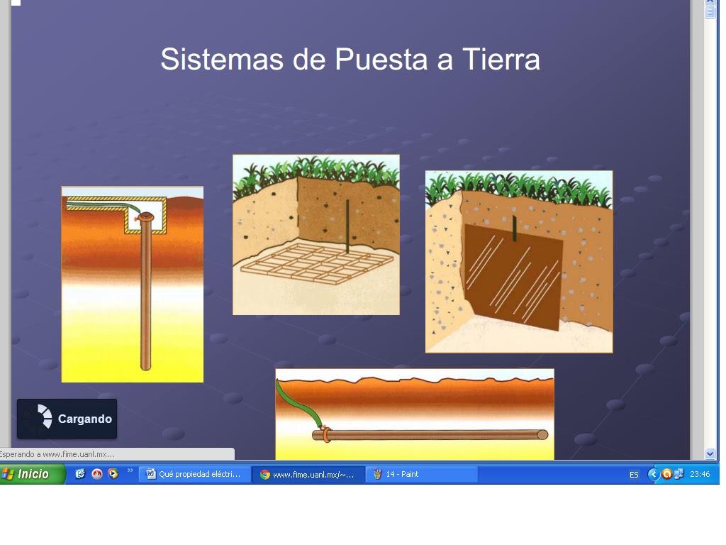 Sistemas de puestas a tierra pdf