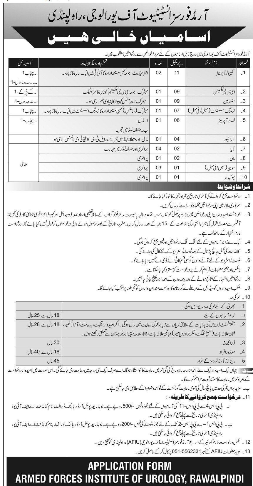 Armed Forces Institute of Urology AFIU Management Jobs 2021