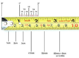 Notas y aproximaciones métricas nuevas sobre el desvío del precepto; Francisco Acuyo