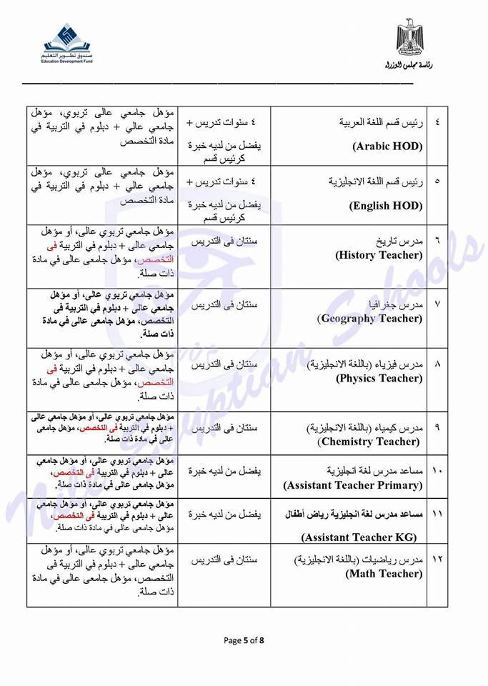 """حصريا اعلان وظائف مدارس النيل الدولية لفروعها بالمحافظات """" معلمين - مشرفين - فنيين - حرف مهنية """" التقديم يبدأ 7 / 11 / 2016"""