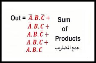 طريقة Minterms لتحويل جدول الحقيقة إلى دائرة كهربائية