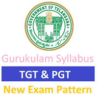 TS Gurukulam Model Papers 2017