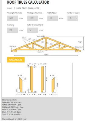 Cara Menghitung Rupa Rangka Atap Rumah Atau Bangunan-2