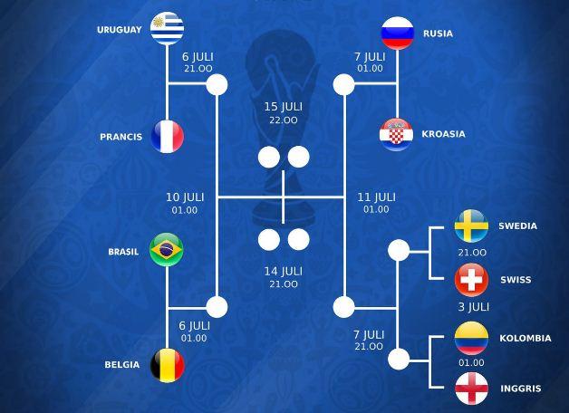 Jadwal Perempat Final Piala Dunia 2018 Rusia