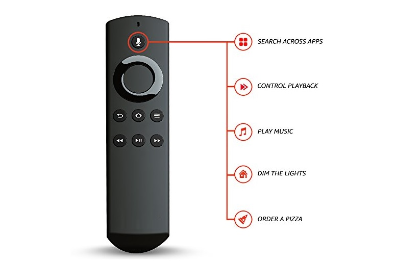 Voice TV Remote