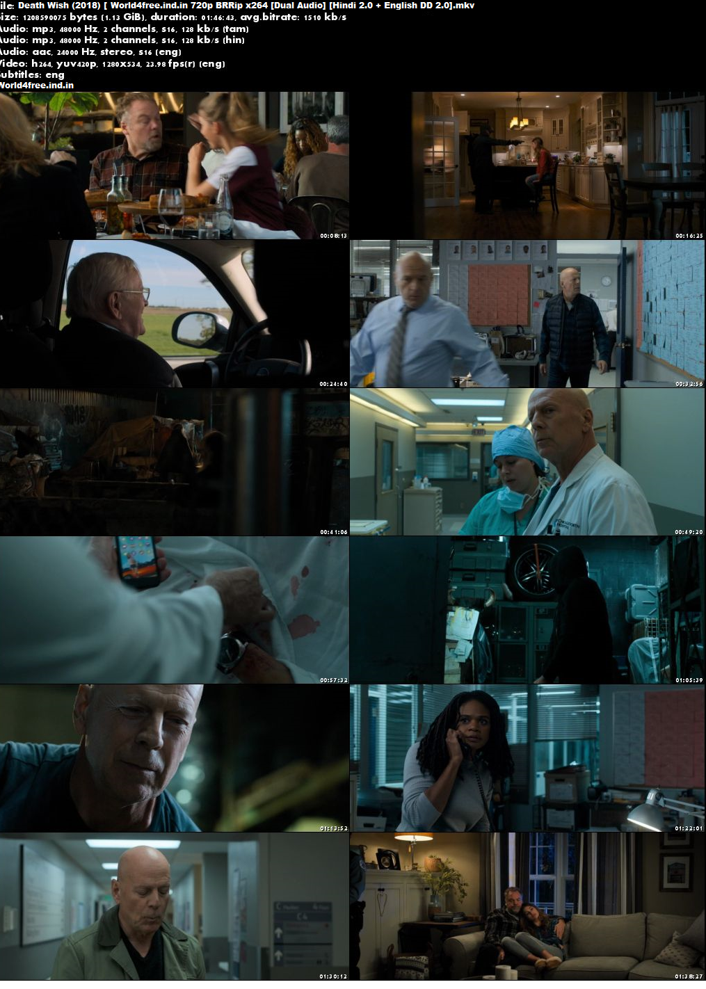 Death Wish 2018 worldfree4u Full Dual Audio Movie BRRip 720p Download