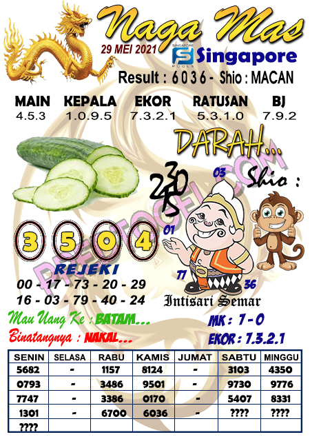 Syair Nagamas SGP sabtu 29 mei 2021