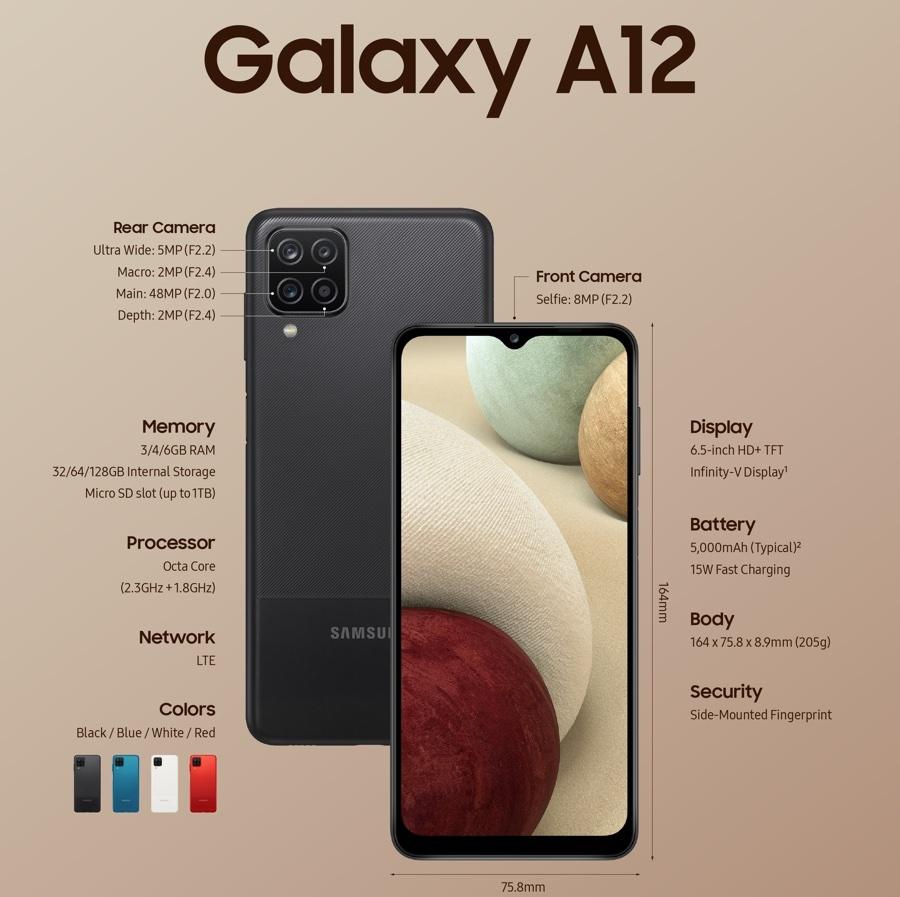 Samsung Galaxy A12 disponibile in Italia a 200 euro