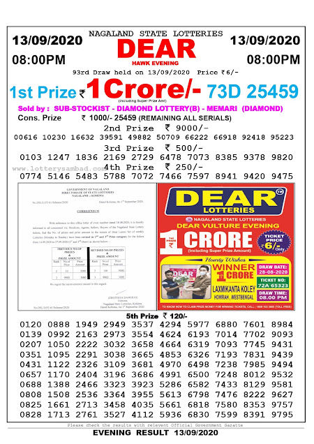 Lottery Sambad Result 13.09.2020 Dear Hawk Evening 8:00 pm