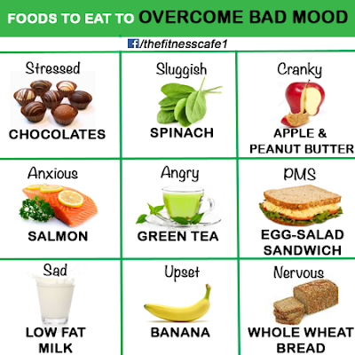 Food-To_Overcome-Bad-Mood