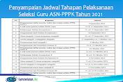 Penyampaian Jadwal Tahapan Pelaksanaan Seleksi Guru ASN-PPPK Tahun 2021