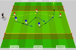 Antonio Conte : Exercice Défensif