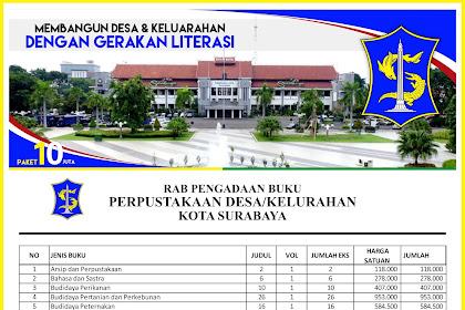 Contoh RAB Pengadaan Buku Perpustakaan Desa Kabupaten Surabaya Provinsi Jawa Timur Paket 10 Juta