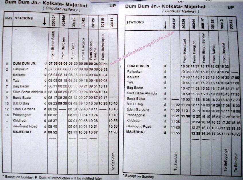 West bengal local train time table