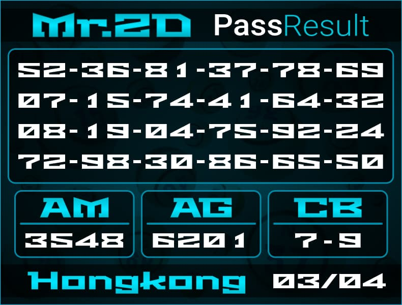 Prediksi Mr.2D | PassResult - Rabu, 3 April 2021 - Prediksi Togel Hongkong