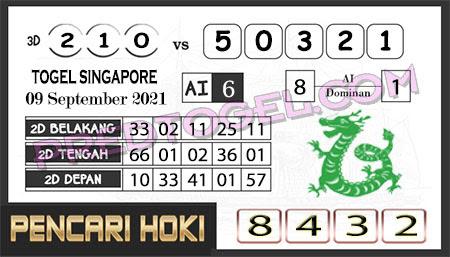 Pred Pencari Hoki Group Forum SGP45 Kamis 09 September-2021