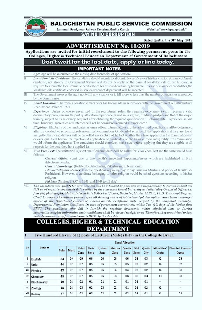 COLLEGES, HIGHER & TECHNICAL EDUCATION DEPARTMENT Jobs 2019-20