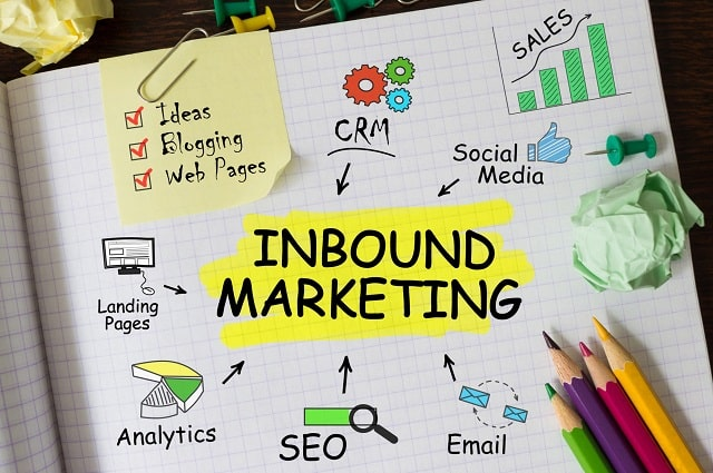 inbound marketing strategies guide small businesses