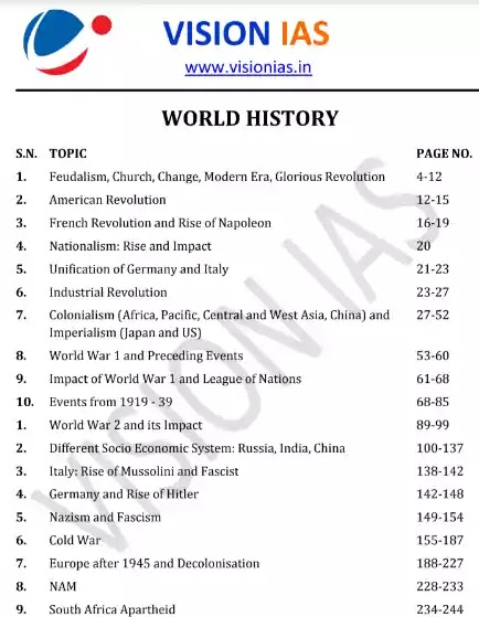 Vision IAS World History Notes 2020 PDF